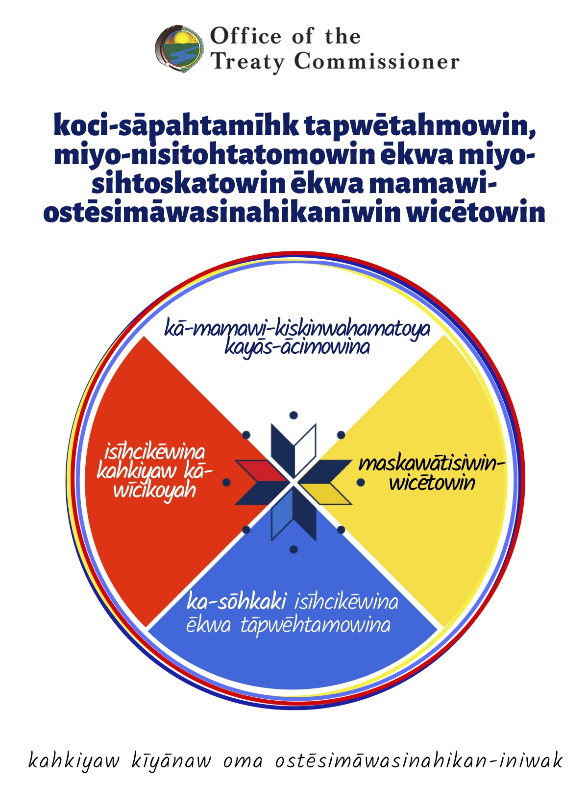 A Vision for Truth and Reconciliation through Treaty Implementation - Cree Version